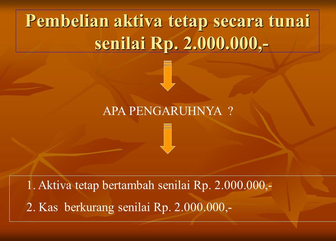 Pembelian aktiva tetap secara tunai senilai Rp.2.000.000,- APA PENGARUHNYA .