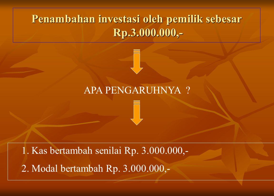 Penambahan investasi oleh pemilik sebesar Rp.3.000.000,- APA PENGARUHNYA ? 1. Kas bertambah senilai Rp. 3.000.000,- 2. Modal bertambah Rp. 3.000.000,-
