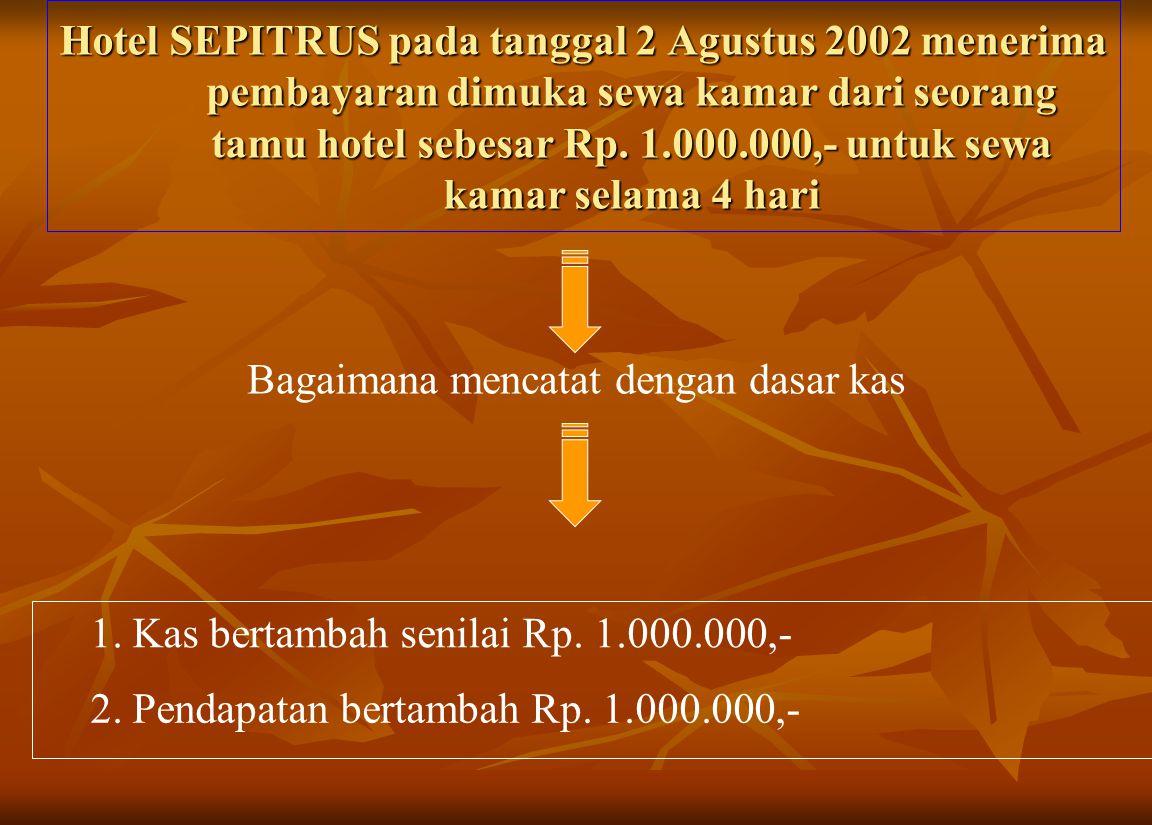 Hotel SEPITRUS pada tanggal 2 Agustus 2002 menerima pembayaran dimuka sewa kamar dari seorang tamu hotel sebesar Rp. 1.000.000,- untuk sewa kamar sela