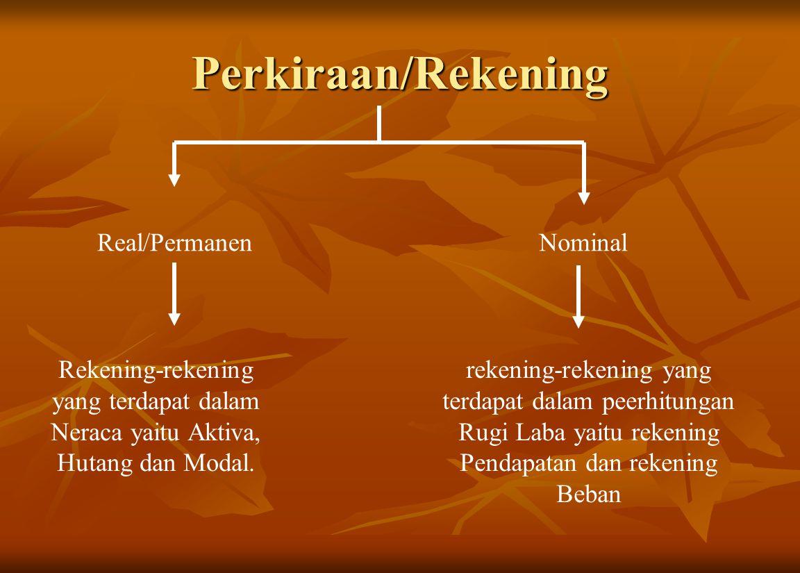 Perkiraan/Rekening Real/PermanenNominal Rekening-rekening yang terdapat dalam Neraca yaitu Aktiva, Hutang dan Modal.