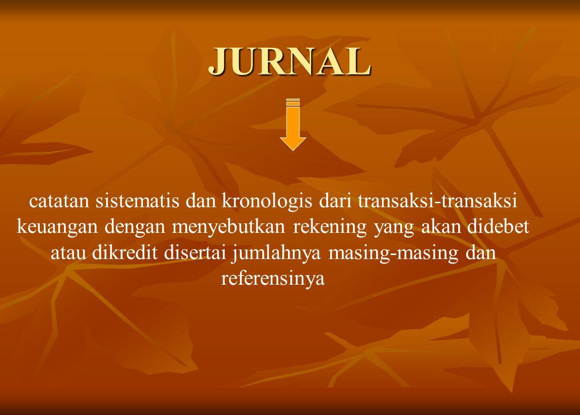 JURNAL catatan sistematis dan kronologis dari transaksi-transaksi keuangan dengan menyebutkan rekening yang akan didebet atau dikredit disertai jumlahnya masing-masing dan referensinya