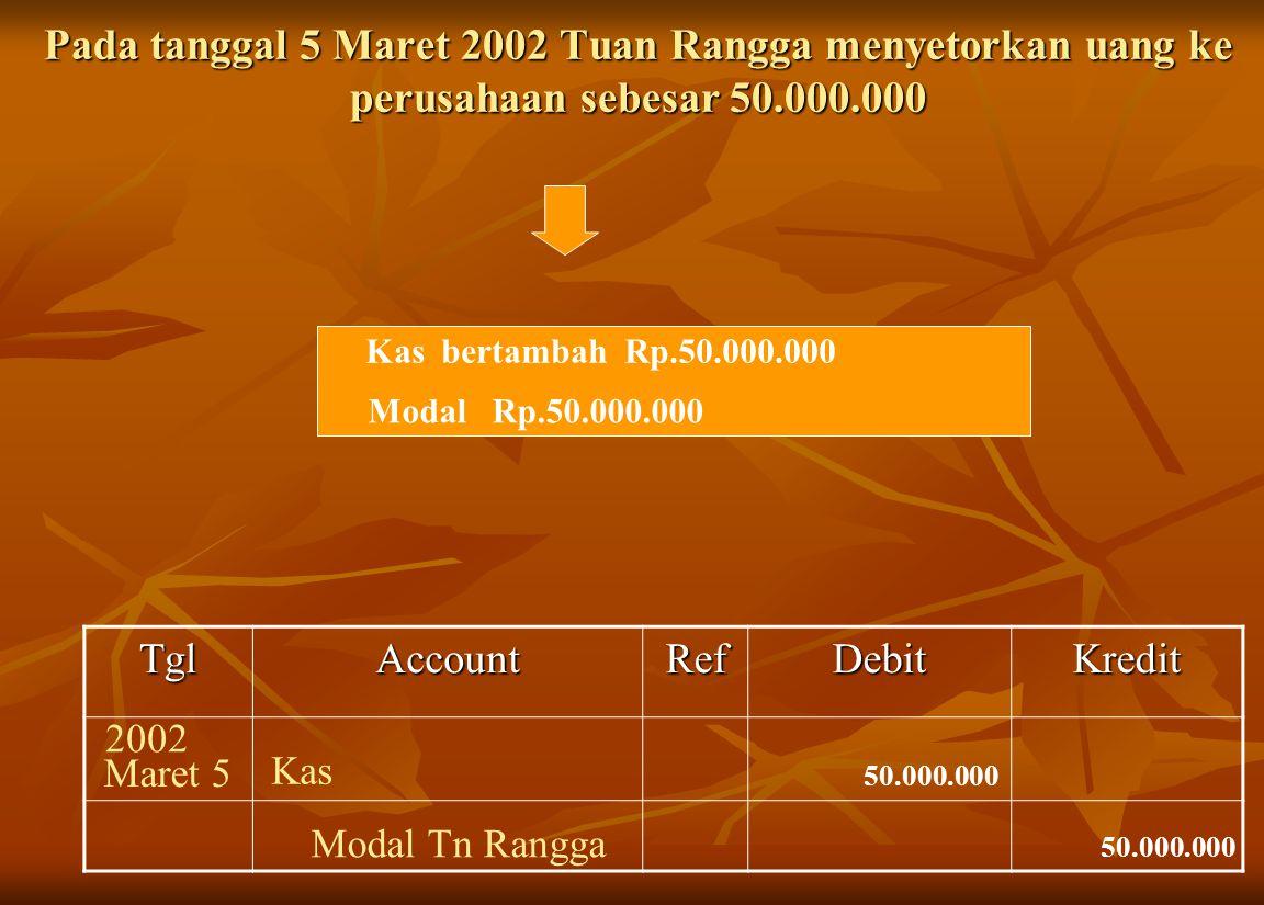 Pada tanggal 5 Maret 2002 Tuan Rangga menyetorkan uang ke perusahaan sebesar 50.000.000 TglAccountRefDebitKredit Kas bertambah Rp.50.000.000 Modal Rp.50.000.000 Kas 50.000.000 Modal Tn Rangga 50.000.000 2002 Maret 5
