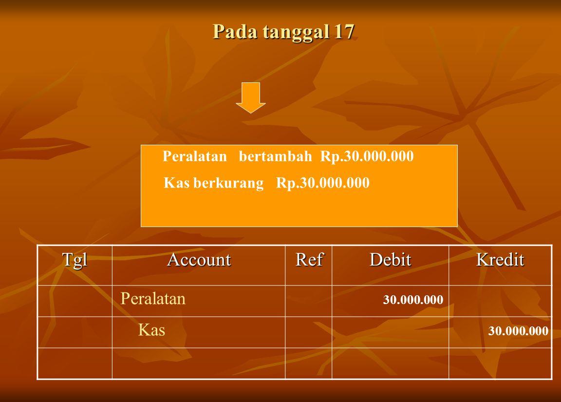 Pada tanggal 17 TglAccountRefDebitKredit Peralatan bertambah Rp.30.000.000 Kas berkurang Rp.30.000.000 Peralatan 30.000.000 Kas 30.000.000