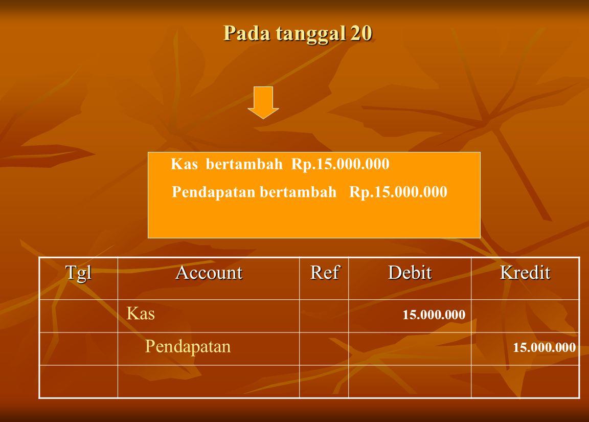 Pada tanggal 20 TglAccountRefDebitKredit Kas bertambah Rp.15.000.000 Pendapatan bertambah Rp.15.000.000 Kas 15.000.000 Pendapatan 15.000.000