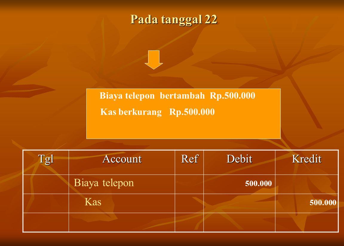 Pada tanggal 22 TglAccountRefDebitKredit Biaya telepon bertambah Rp.500.000 Kas berkurang Rp.500.000 Biaya telepon 500.000 Kas 500.000