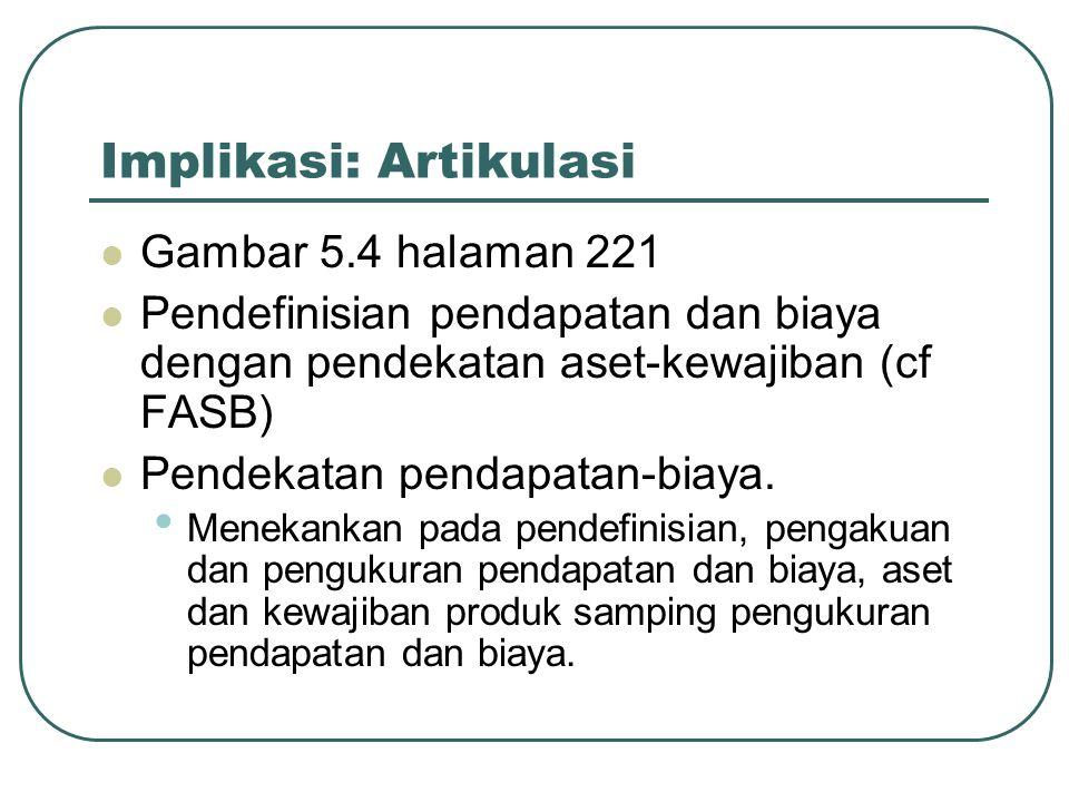 Implikasi: Artikulasi Gambar 5.4 halaman 221 Pendefinisian pendapatan dan biaya dengan pendekatan aset-kewajiban (cf FASB) Pendekatan pendapatan-biaya