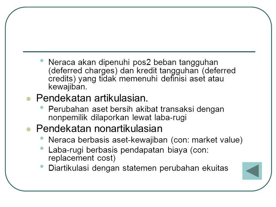 Neraca akan dipenuhi pos2 beban tangguhan (deferred charges) dan kredit tangguhan (deferred credits) yang tidak memenuhi definisi aset atau kewajiban.
