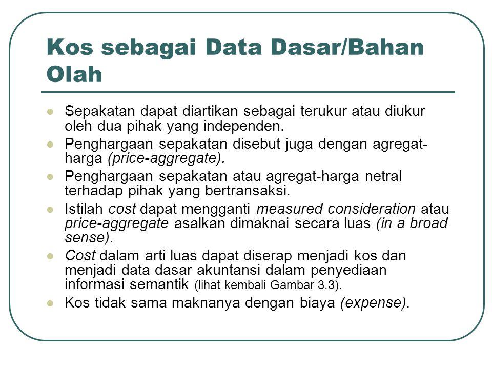 Kos sebagai Data Dasar/Bahan Olah Sepakatan dapat diartikan sebagai terukur atau diukur oleh dua pihak yang independen. Penghargaan sepakatan disebut