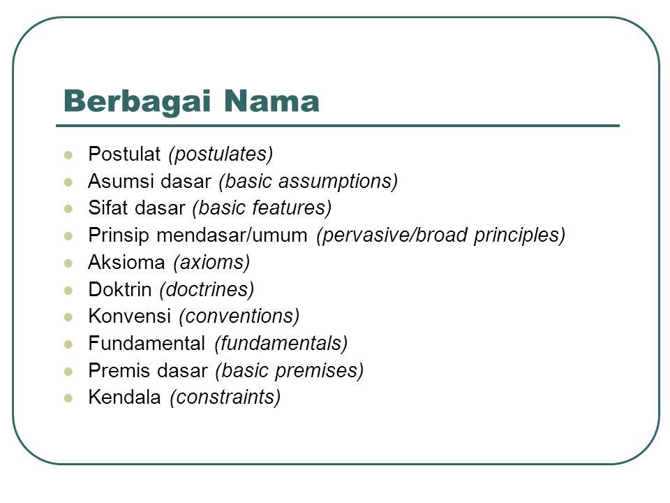 Berbagai Nama Postulat (postulates) Asumsi dasar (basic assumptions) Sifat dasar (basic features) Prinsip mendasar/umum (pervasive/broad principles) A