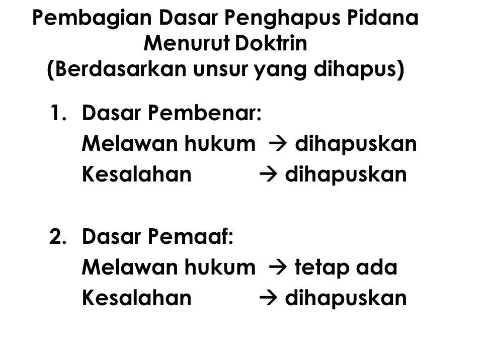 Pembagian Dasar Penghapus Pidana Menurut Doktrin (Berdasarkan unsur yang dihapus) 1.Dasar Pembenar: Melawan hukum  dihapuskan Kesalahan  dihapuskan