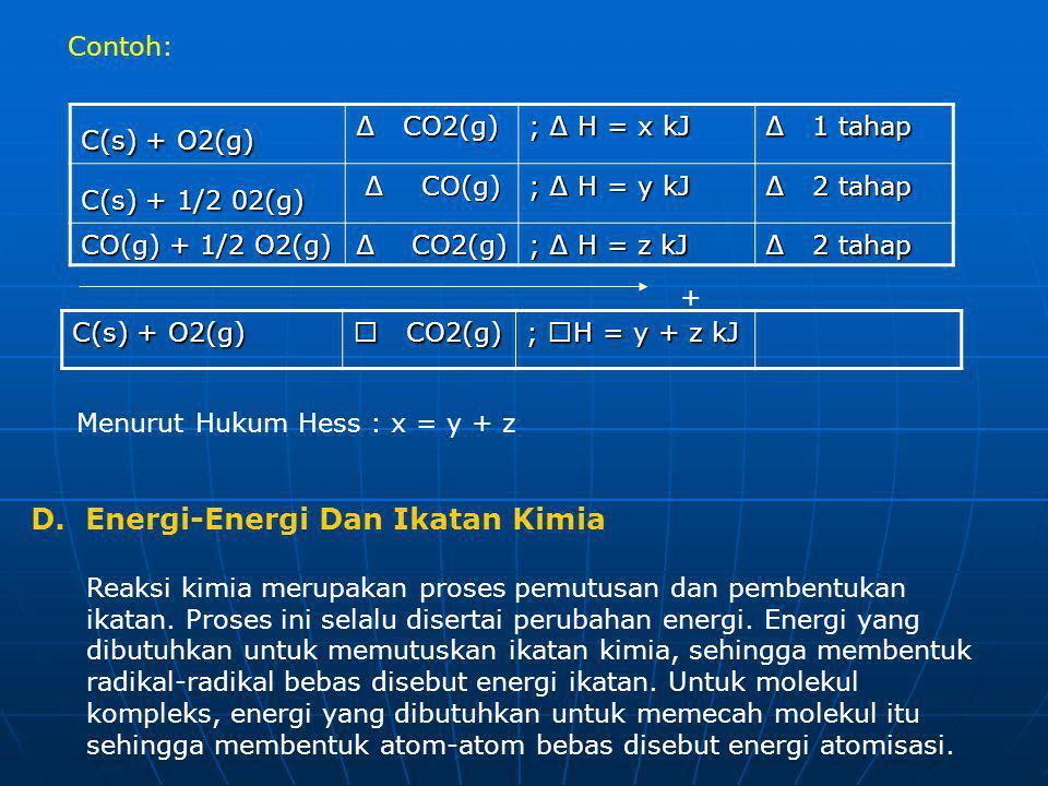 Contoh: + Menurut Hukum Hess : x = y + z D. Energi-Energi Dan Ikatan Kimia Reaksi kimia merupakan proses pemutusan dan pembentukan ikatan. Proses ini