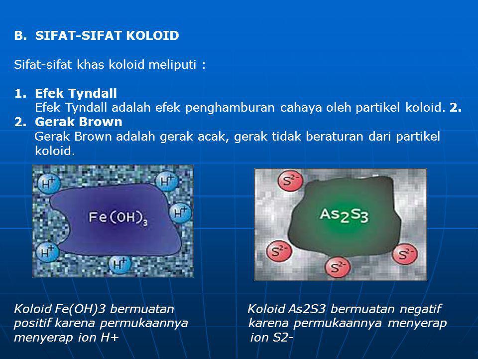 B. SIFAT-SIFAT KOLOID Sifat-sifat khas koloid meliputi : 1. Efek Tyndall Efek Tyndall adalah efek penghamburan cahaya oleh partikel koloid. 2. 2. Gera