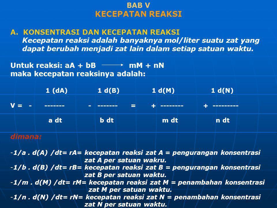 BAB V KECEPATAN REAKSI A. KONSENTRASI DAN KECEPATAN REAKSI Kecepatan reaksi adalah banyaknya mol/liter suatu zat yang dapat berubah menjadi zat lain d