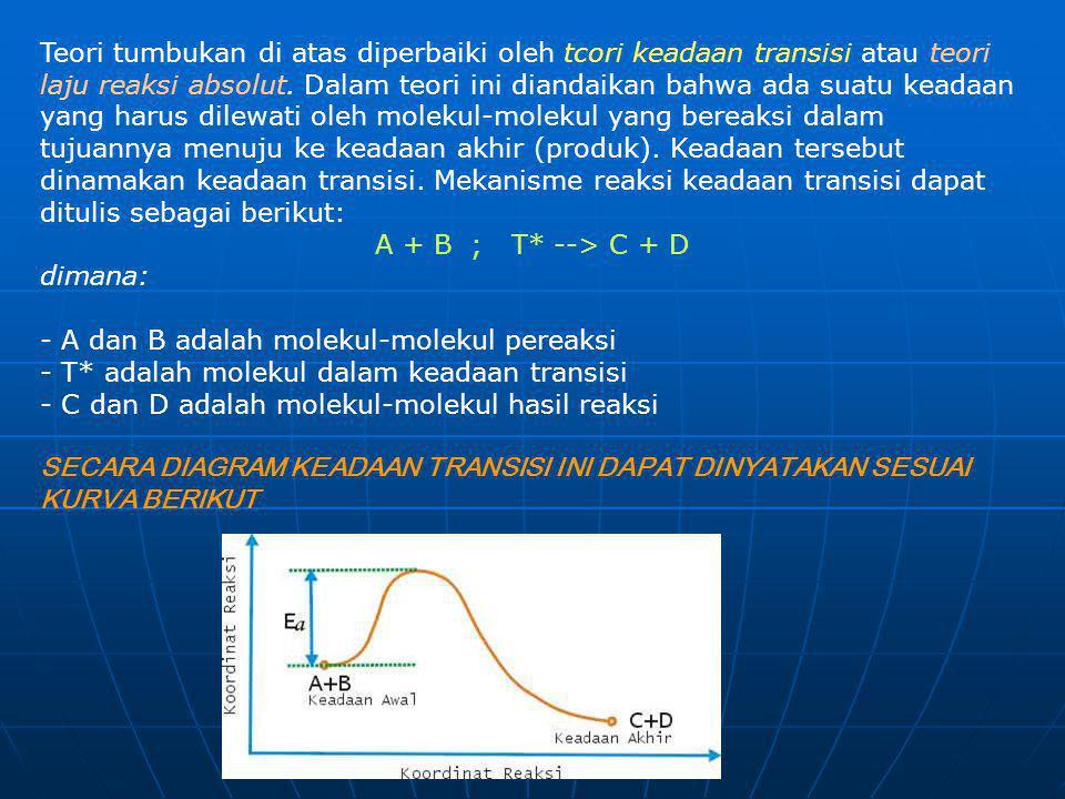 Teori tumbukan di atas diperbaiki oleh tcori keadaan transisi atau teori laju reaksi absolut. Dalam teori ini diandaikan bahwa ada suatu keadaan yang