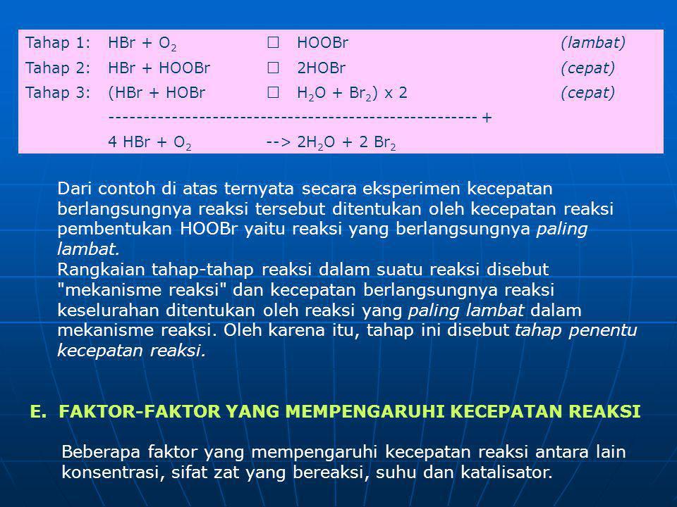 Tahap 1:HBr + O 2  HOOBr(lambat) Tahap 2:HBr + HOOBr  2HOBr(cepat) Tahap 3:(HBr + HOBr  H 2 O + Br 2 ) x 2(cepat) ---------------------------------
