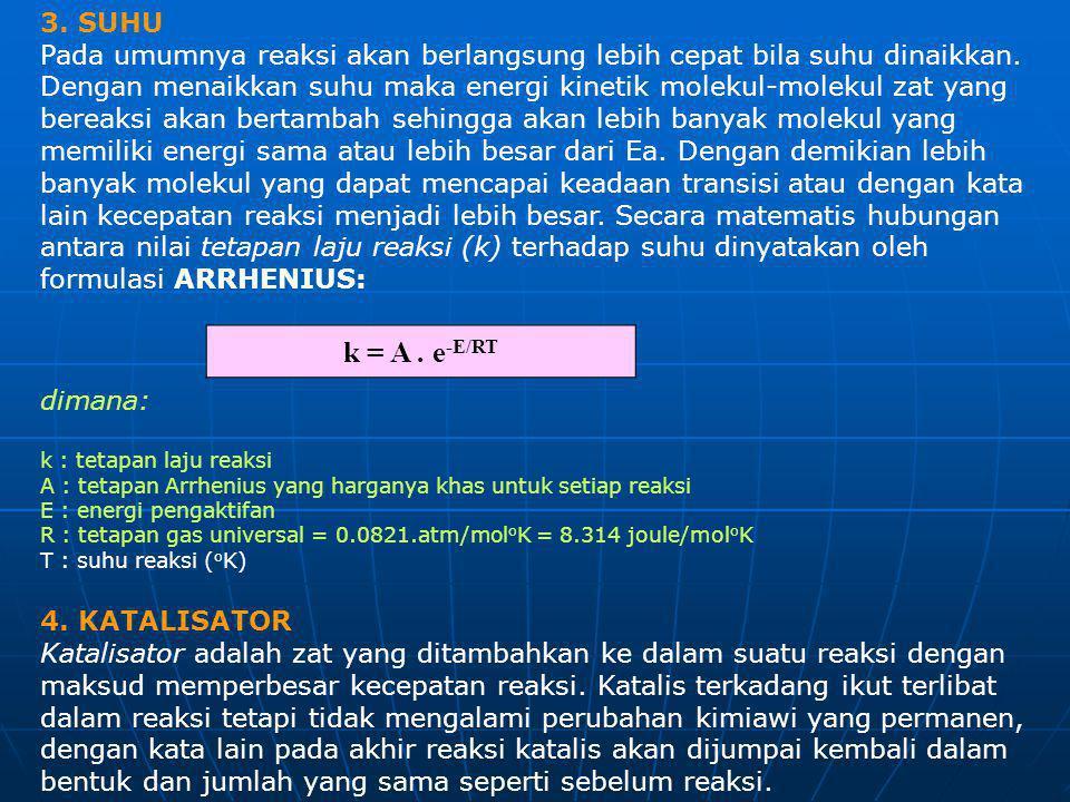 3. SUHU Pada umumnya reaksi akan berlangsung lebih cepat bila suhu dinaikkan. Dengan menaikkan suhu maka energi kinetik molekul-molekul zat yang berea