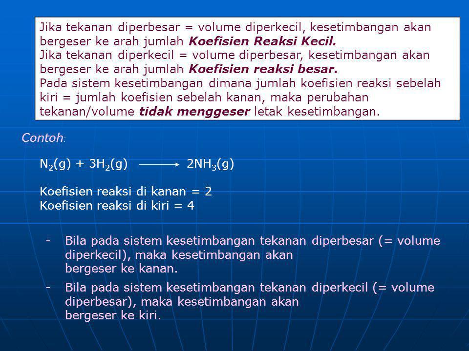 Jika tekanan diperbesar = volume diperkecil, kesetimbangan akan bergeser ke arah jumlah Koefisien Reaksi Kecil. Jika tekanan diperkecil = volume diper