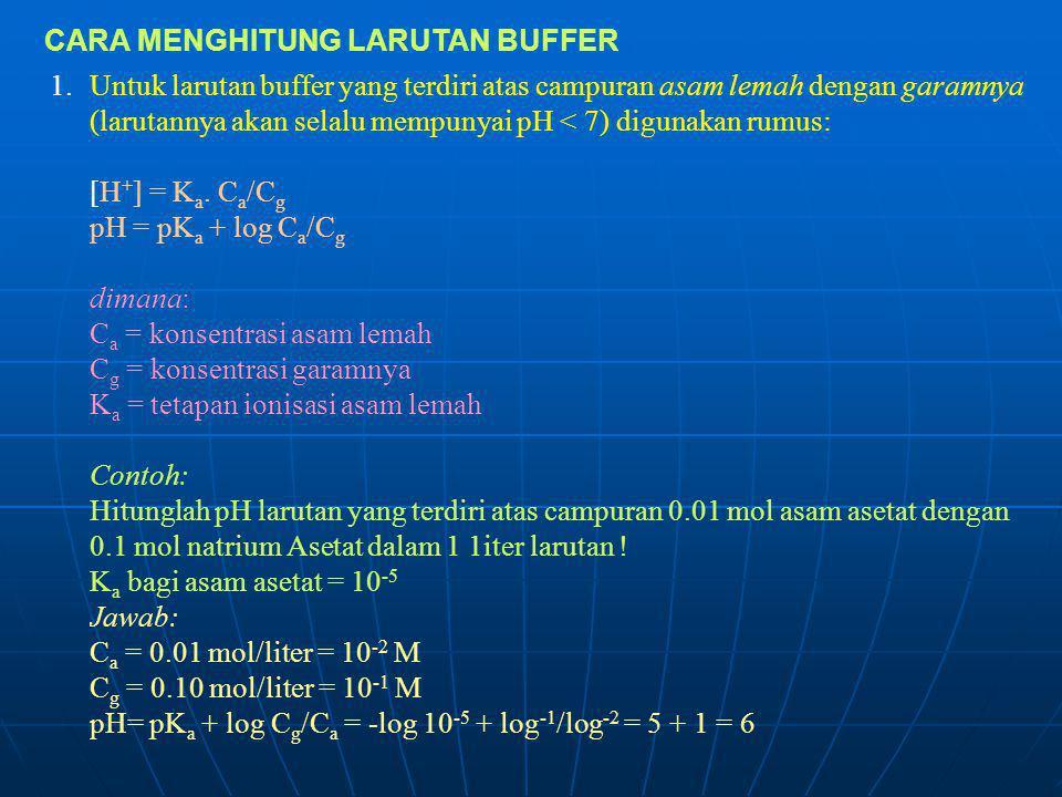 1. Untuk larutan buffer yang terdiri atas campuran asam lemah dengan garamnya (larutannya akan selalu mempunyai pH < 7) digunakan rumus: [H + ] = K a.