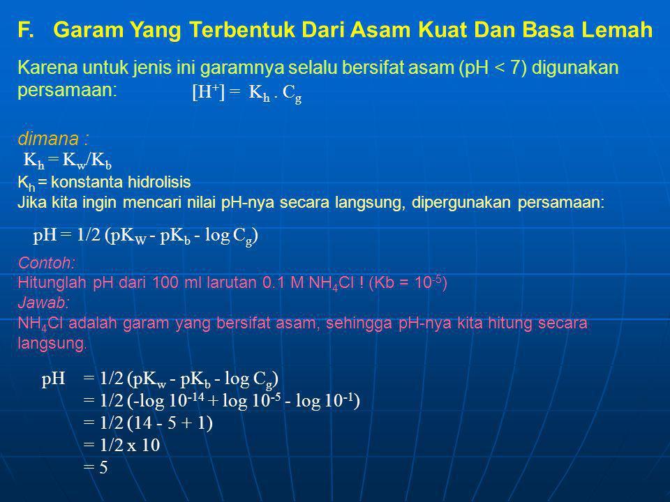 [H + ] = K h. C g K h = K w /K b pH = 1/2 (pK W - pK b - log C g ) pH= 1/2 (pK w - pK b - log C g ) = 1/2 (-log 10 -14 + log 10 -5 - log 10 -1 ) = 1/2