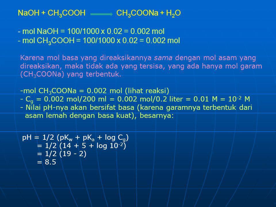 NaOH + CH 3 COOH CH 3 COONa + H 2 O - mol NaOH = 100/1000 x 0.02 = 0.002 mol - mol CH 3 COOH = 100/1000 x 0.02 = 0.002 mol Karena mol basa yang direak