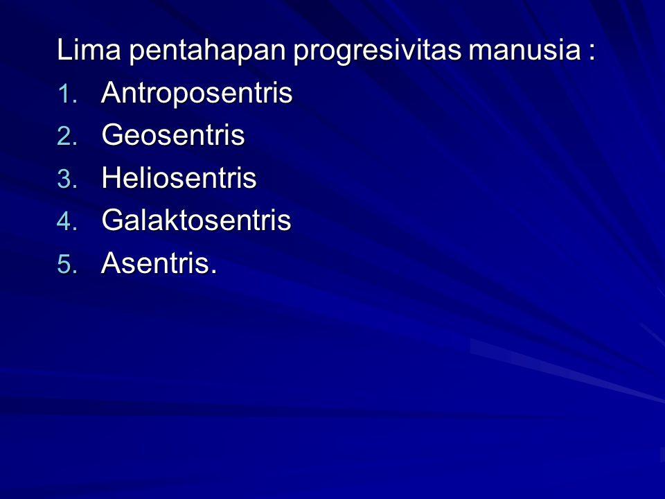 Lima pentahapan progresivitas manusia : 1.Antroposentris 2.