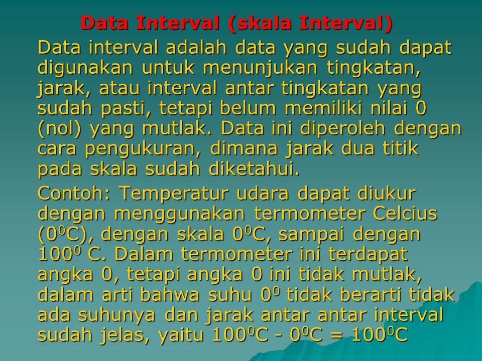 Data Interval (skala Interval) Data interval adalah data yang sudah dapat digunakan untuk menunjukan tingkatan, jarak, atau interval antar tingkatan y