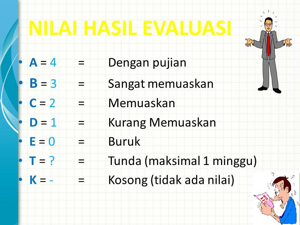 NILAI HASIL EVALUASI A = 4 = Dengan pujian B = 3 = Sangat memuaskan C = 2 = Memuaskan D = 1 = Kurang Memuaskan E = 0 = Buruk T = ?= Tunda (maksimal 1