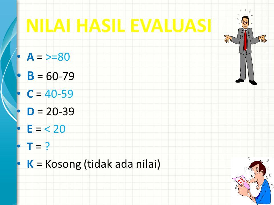 NILAI HASIL EVALUASI A = >=80 B = 60-79 C = 40-59 D = 20-39 E = < 20 T = ? K = Kosong (tidak ada nilai)