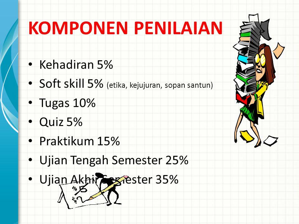 KOMPONEN PENILAIAN Kehadiran 5% Soft skill 5% (etika, kejujuran, sopan santun) Tugas 10% Quiz 5% Praktikum 15% Ujian Tengah Semester 25% Ujian Akhir S