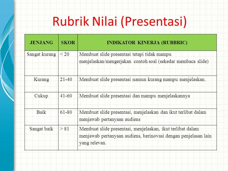 Rubrik Nilai (Presentasi) JENJANGSKORINDIKATOR KINERJA (RUBBRIC) Sangat kurang< 20 Membuat slide presentasi tetapi tidak mampu menjelaskan/mengerjakan