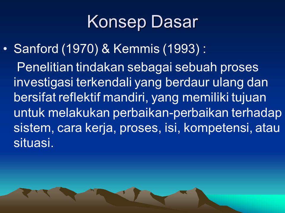 Konsep Dasar Sanford (1970) & Kemmis (1993) : Penelitian tindakan sebagai sebuah proses investigasi terkendali yang berdaur ulang dan bersifat reflekt