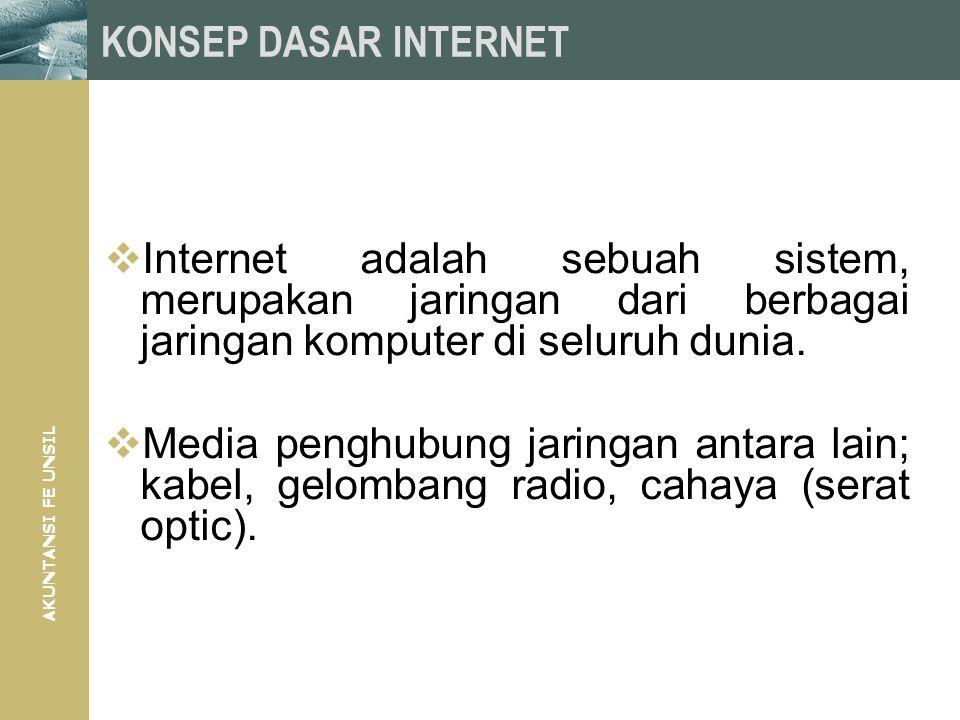 AKUNTANSI FE UNSIL KONSEP DASAR INTERNET  Internet adalah sebuah sistem, merupakan jaringan dari berbagai jaringan komputer di seluruh dunia.  Media
