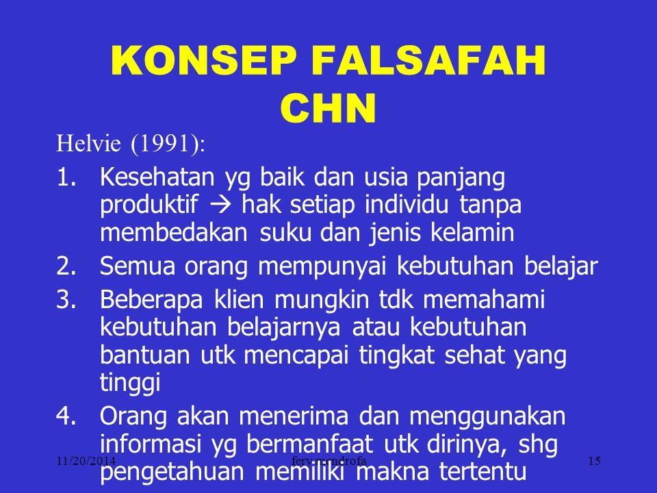 11/20/2014fery mendrofa15 KONSEP FALSAFAH CHN Helvie (1991): 1.Kesehatan yg baik dan usia panjang produktif  hak setiap individu tanpa membedakan suk