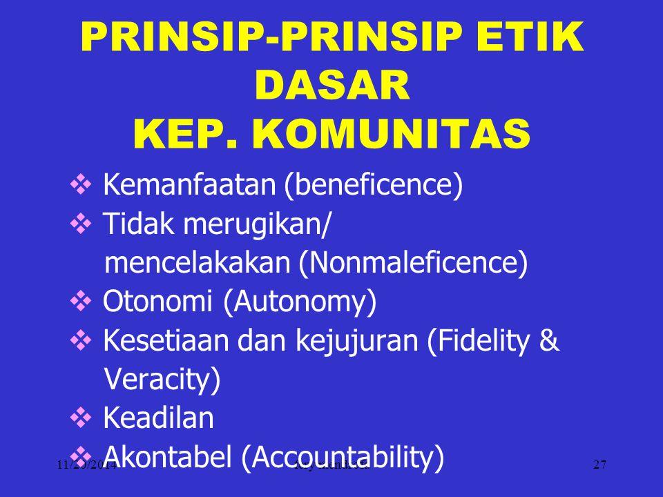 11/20/2014fery mendrofa27 PRINSIP-PRINSIP ETIK DASAR KEP. KOMUNITAS  Kemanfaatan (beneficence)  Tidak merugikan/ mencelakakan (Nonmaleficence)  Oto