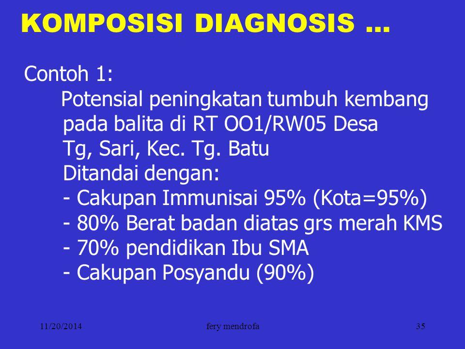 11/20/2014fery mendrofa35 KOMPOSISI DIAGNOSIS … Contoh 1: Potensial peningkatan tumbuh kembang pada balita di RT OO1/RW05 Desa Tg, Sari, Kec. Tg. Batu