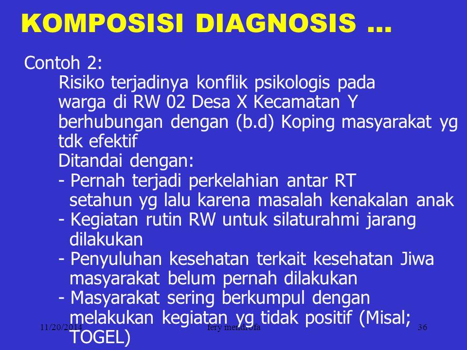 11/20/2014fery mendrofa36 KOMPOSISI DIAGNOSIS … Contoh 2: Risiko terjadinya konflik psikologis pada warga di RW 02 Desa X Kecamatan Y berhubungan deng