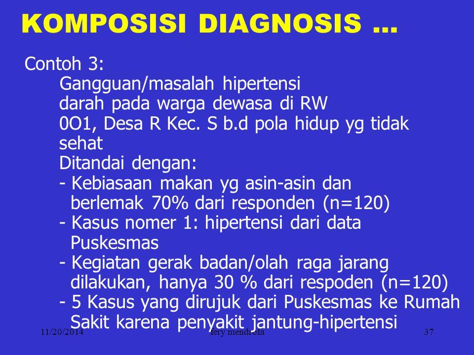 11/20/2014fery mendrofa37 KOMPOSISI DIAGNOSIS … Contoh 3: Gangguan/masalah hipertensi darah pada warga dewasa di RW 0O1, Desa R Kec. S b.d pola hidup