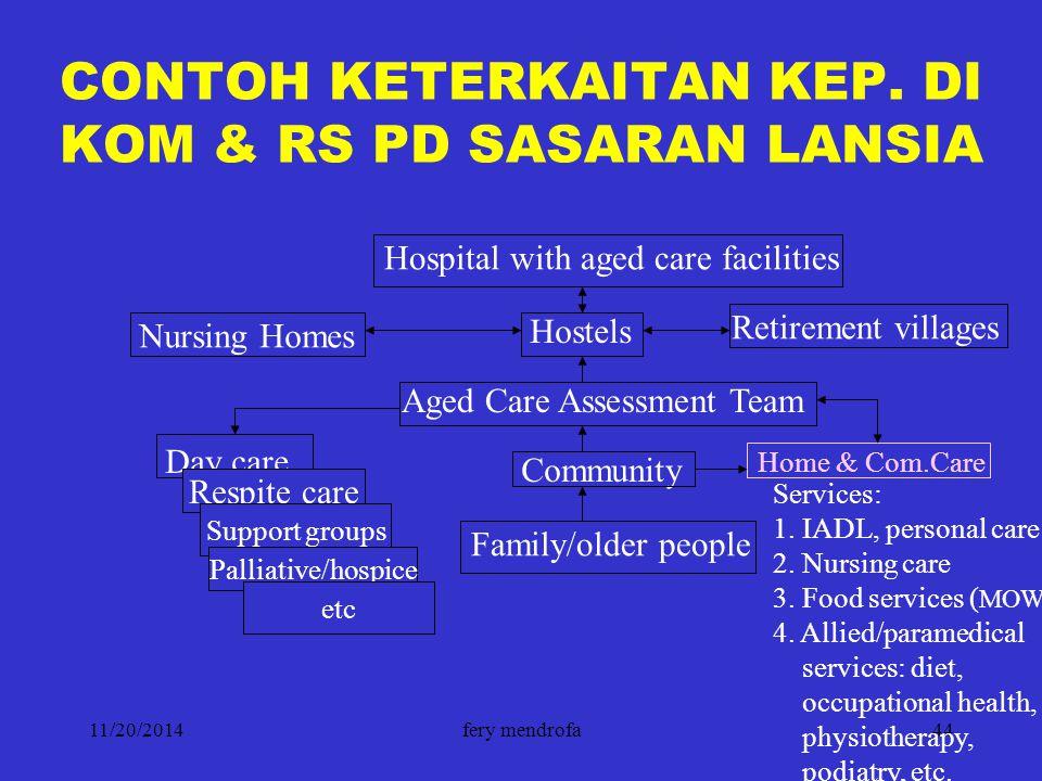 11/20/2014fery mendrofa44 CONTOH KETERKAITAN KEP. DI KOM & RS PD SASARAN LANSIA Hospital with aged care facilities Hostels Aged Care Assessment Team C