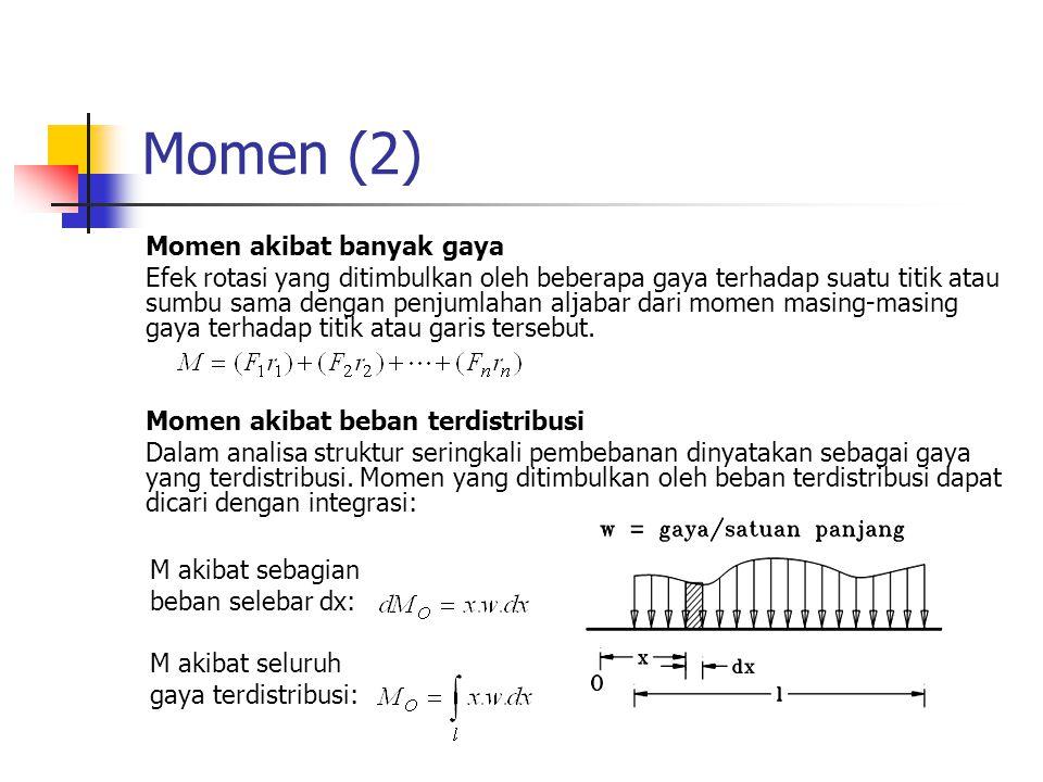 Momen (2) Momen akibat banyak gaya Efek rotasi yang ditimbulkan oleh beberapa gaya terhadap suatu titik atau sumbu sama dengan penjumlahan aljabar dar