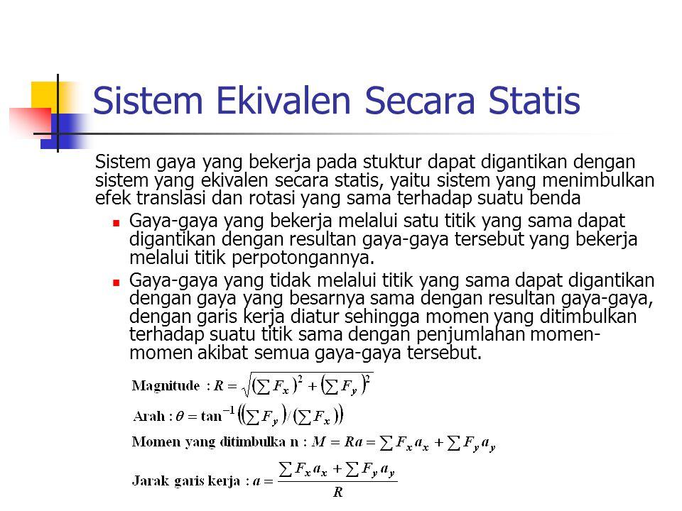 Sistem Ekivalen Secara Statis Sistem gaya yang bekerja pada stuktur dapat digantikan dengan sistem yang ekivalen secara statis, yaitu sistem yang meni