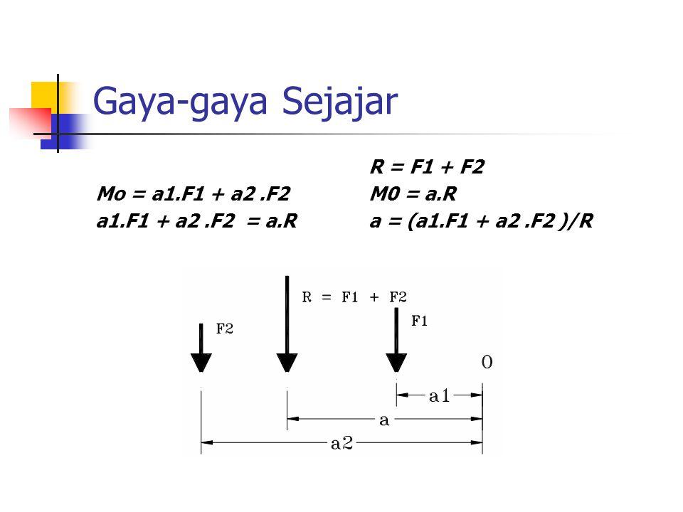 Gaya-gaya Sejajar R = F1 + F2 Mo = a1.F1 + a2.F2M0 = a.R a1.F1 + a2.F2 = a.Ra = (a1.F1 + a2.F2 )/R