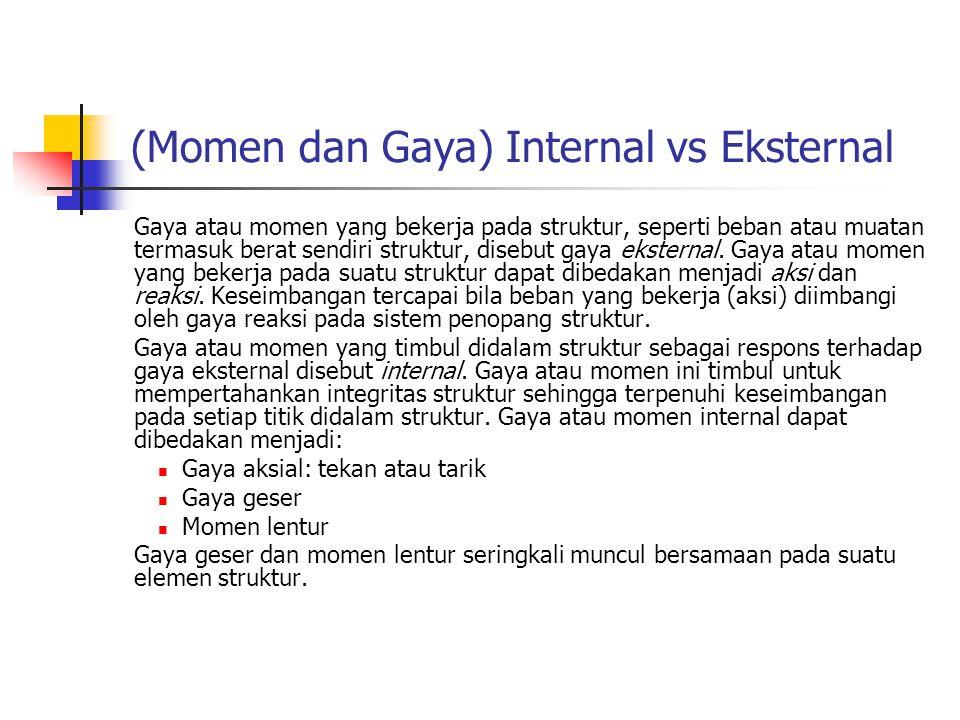 (Momen dan Gaya) Internal vs Eksternal Gaya atau momen yang bekerja pada struktur, seperti beban atau muatan termasuk berat sendiri struktur, disebut