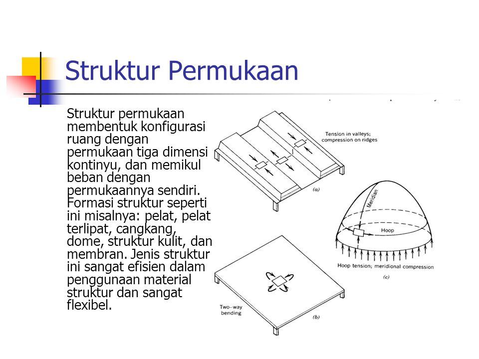 Struktur Permukaan Struktur permukaan membentuk konfigurasi ruang dengan permukaan tiga dimensi kontinyu, dan memikul beban dengan permukaannya sendir