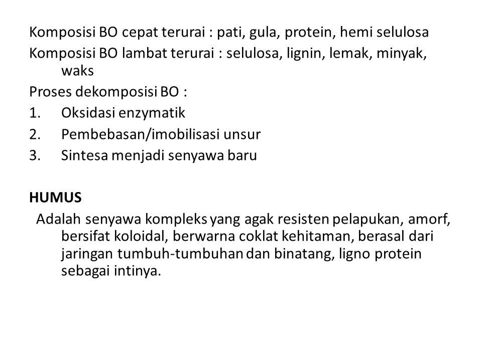 Komposisi BO cepat terurai : pati, gula, protein, hemi selulosa Komposisi BO lambat terurai : selulosa, lignin, lemak, minyak, waks Proses dekomposisi