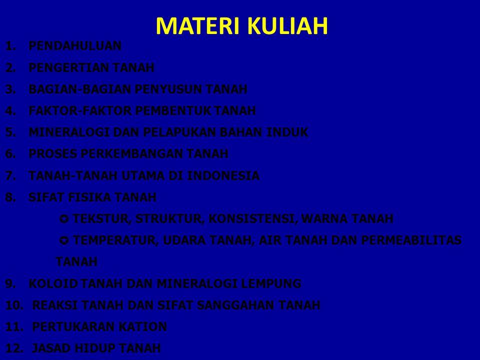 MATERI KULIAH 1.PENDAHULUAN 2.PENGERTIAN TANAH 3.BAGIAN-BAGIAN PENYUSUN TANAH 4.FAKTOR-FAKTOR PEMBENTUK TANAH 5.MINERALOGI DAN PELAPUKAN BAHAN INDUK 6