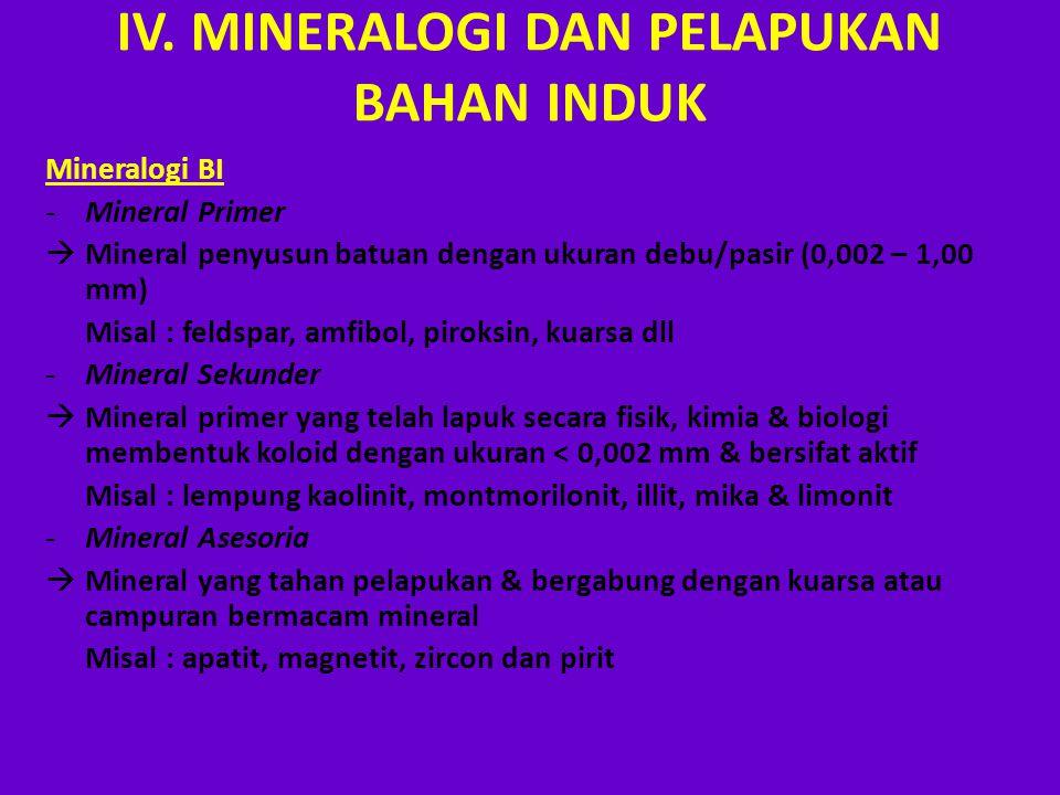 IV. MINERALOGI DAN PELAPUKAN BAHAN INDUK Mineralogi BI - Mineral Primer  Mineral penyusun batuan dengan ukuran debu/pasir (0,002 – 1,00 mm) Misal : f