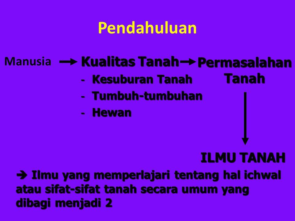 Kelas Permeabilitas tanah KeteranganLaju Permeabilitas cm/jam Simbol angka Sangat Lambat< 0,131 Lambat0,13 – 0,512 Agak Lambat0,51 – 2,003 Sedang2,00 – 6,354 Agak Cepat6,35 – 12,705 Cepat12,70 – 25, 406 Sangat Cepat> 25,407