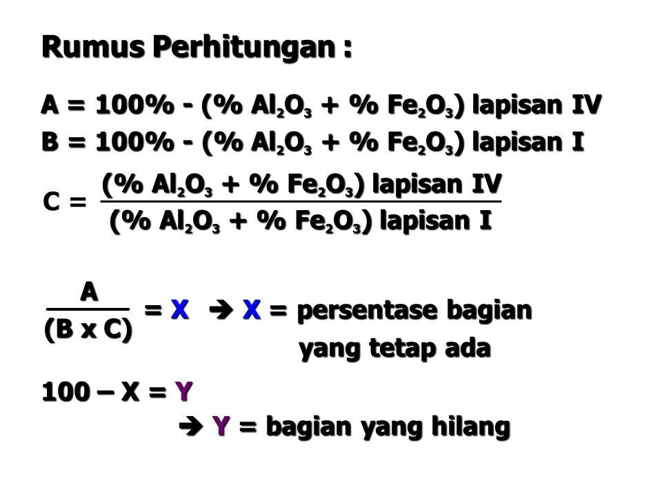 Rumus Perhitungan : A = 100% - (% Al 2 O 3 + % Fe 2 O 3 ) lapisan IV B = 100% - (% Al 2 O 3 + % Fe 2 O 3 ) lapisan I (% Al 2 O 3 + % Fe 2 O 3 ) lapisa
