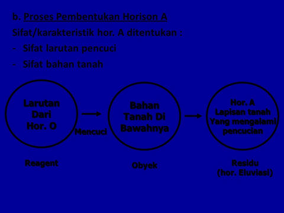 b. Proses Pembentukan Horison A Sifat/karakteristik hor. A ditentukan : - Sifat larutan pencuci - Sifat bahan tanah Reagent LarutanDari Hor. O Bahan T