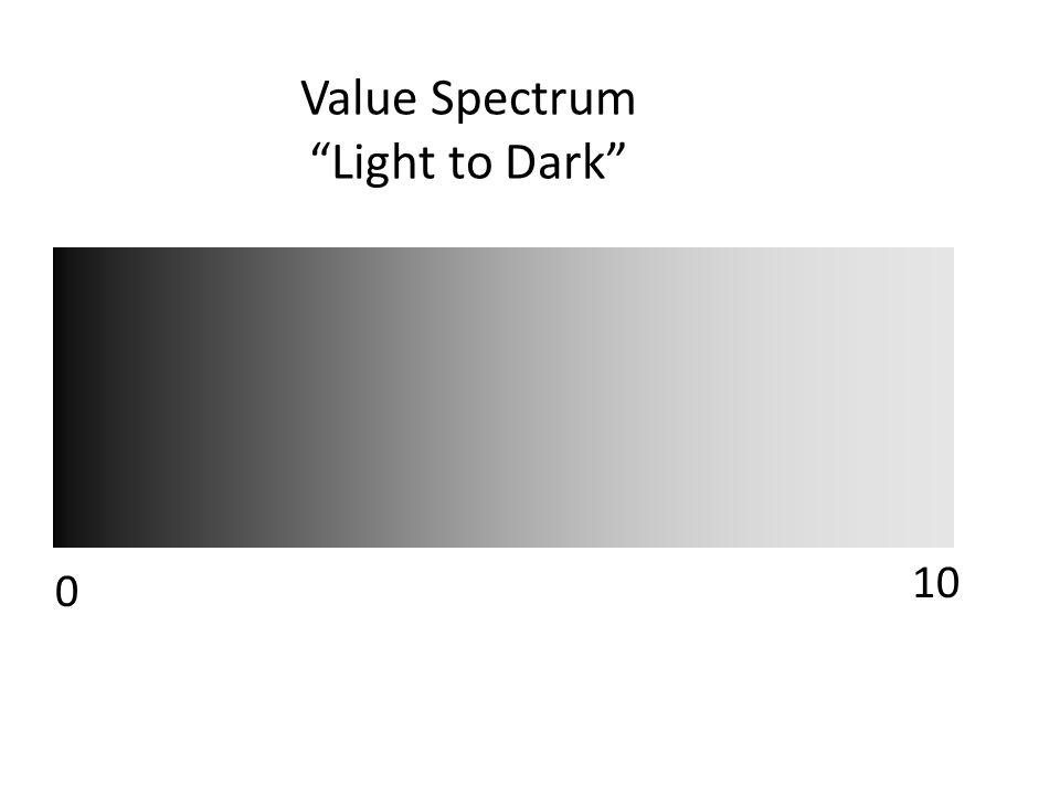 "Value Spectrum ""Light to Dark"" 0 10"